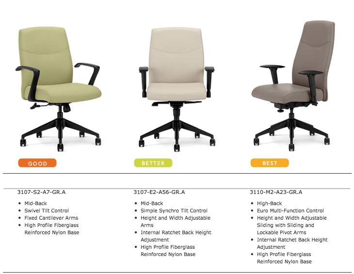 Highmark Valence Office Chairs