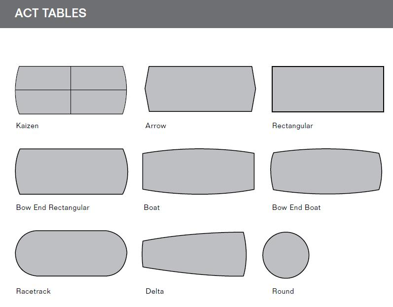 Conference Tables And Furniture Magna Design ACT Technology - Conference table shapes