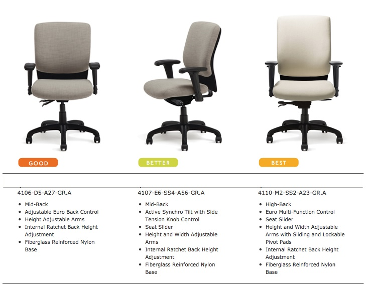 Highmark Emme Office Chairs