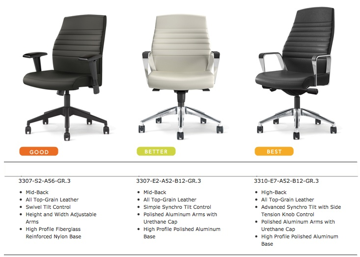 Highmark Fino Office Chairs