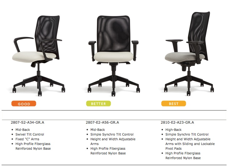 Highmark Modela2 Office Chairs