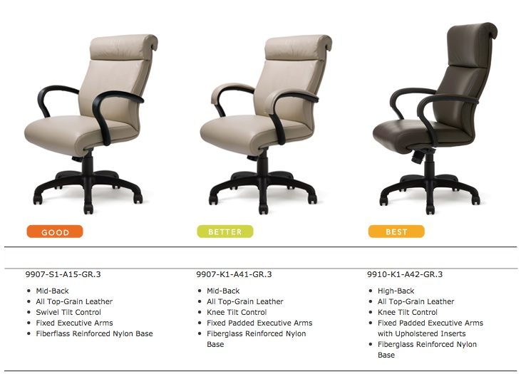 Highmark Wave Office Chairs