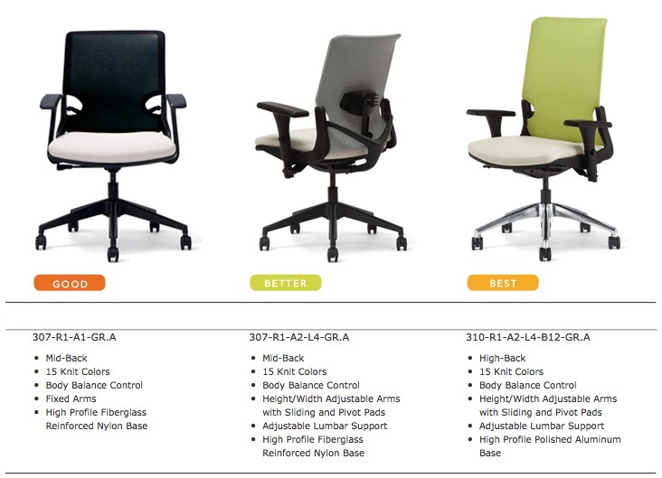 Highmark Insync Office Chairs