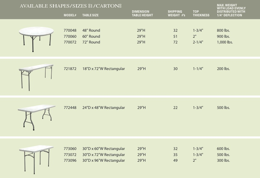 Mayline Event Series Folding Tables.