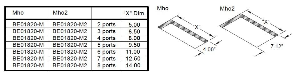 PMHO Power Module