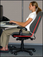 Figure 8. The user's torso and neck are straight and recline between 105 and 120 degrees from the thighs